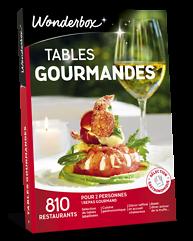 Coffret cadeau plaisirs gourmands wonderbox for Wonderbox cuisine