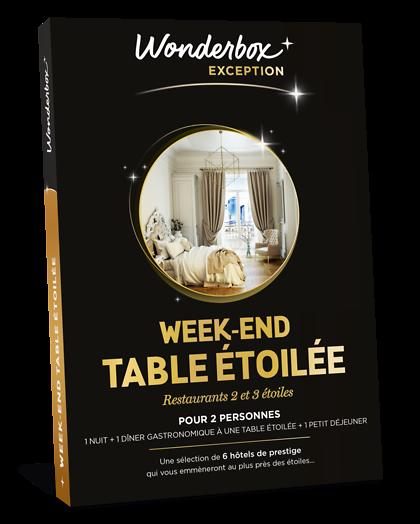 Coffret cadeau week end table toil e wonderbox - Wonderbox sejour prestige table d hotes ...